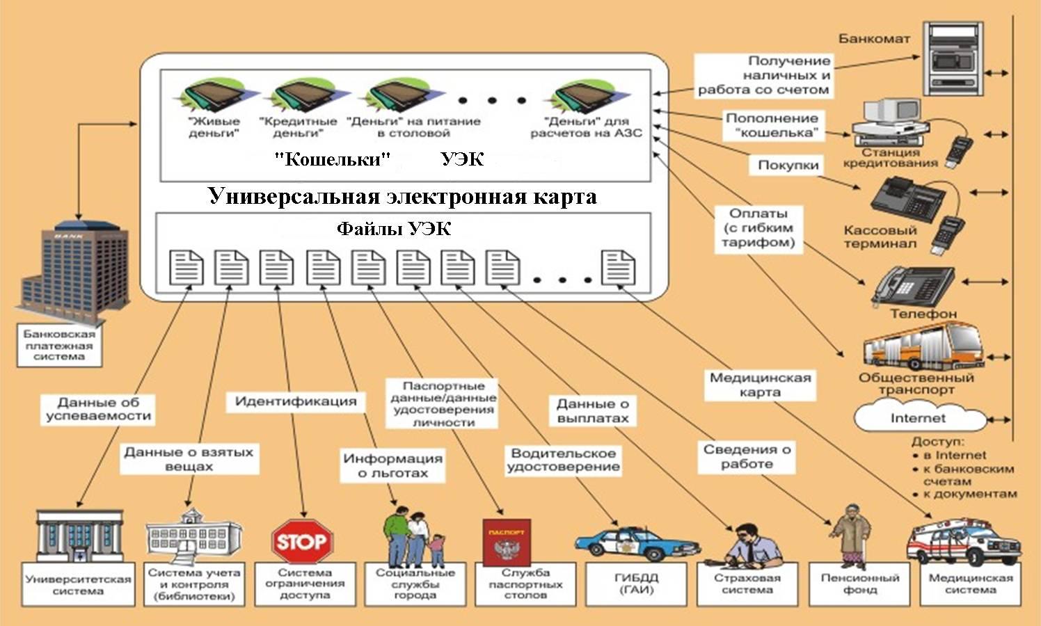 http://protivkart.org/uploads/posts/2011-08/1313060244_shema-uek-umensh.jpg